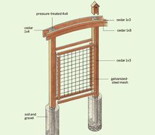 how to build a wire trellis for vertical gardening, diy, gardening, how to