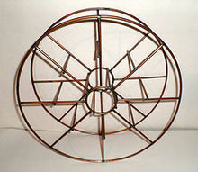 q copper metal spool repurposing help, repurposing upcycling