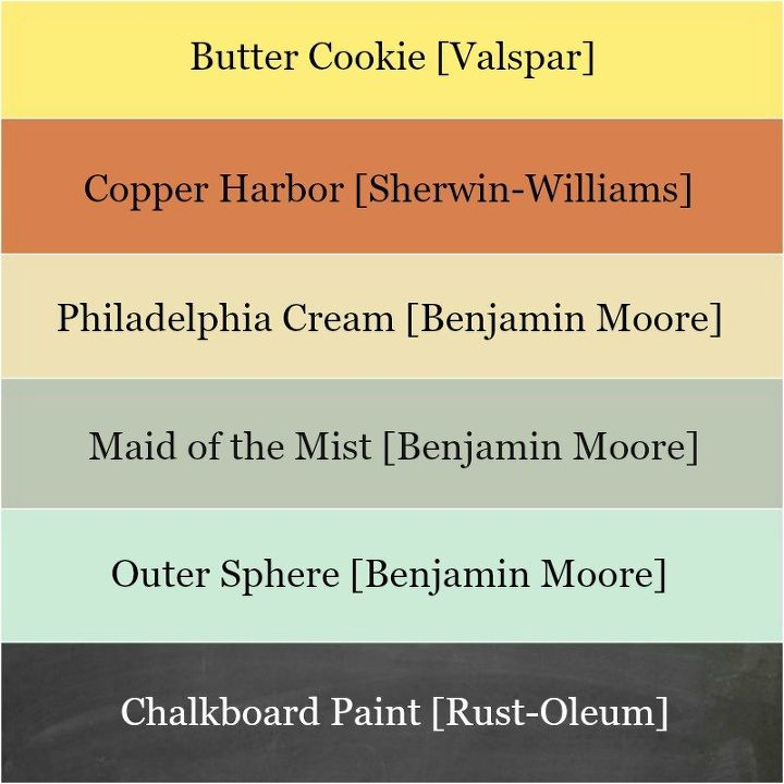 These are the top paint colors for your 2016 home hometalk for Best kitchen colors 2016