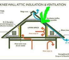 q adding baffles to existing insulation in room over garage, hvac