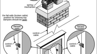 q how much should it cost to get a new chimney cap installed, curb appeal, home maintenance repairs, how to, Sample of a good quality remote chimney damper