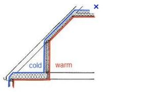 q how to remove insulation from rafters in room over garage, garages, home maintenance repairs