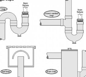 The Last Thing That Can Be An Issue Is How The Sink And Toilet Is Vented  And Its Location To Other Lavs In The Home.