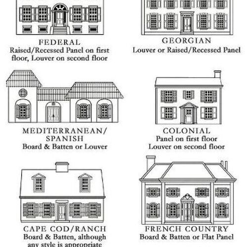 What shutter styles go with what style home?