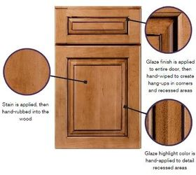 Gentil Q Glazing Over Oak Cabinets, Painting, Painting Cabinets