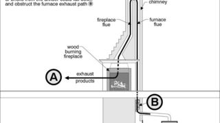 q need help closing off fireplace, fireplaces mantels, home maintenance repairs, how to, This shows how down drafting can effect your fireplace if you use a common flue or if the cap covers all the flues at the top If this occurs you risk assuming you have another fireplace above hot ash sparks coming down