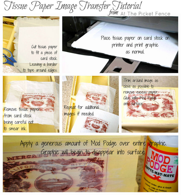 Step by Step instructions for tissue paper image transfer.