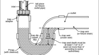 q how can i stop my sink from leaking and why vent inside stinky, home maintenance repairs, how to, plumbing