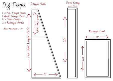 DIY Kids Teepee {Step-by-Step Tutorial} | Hometalk