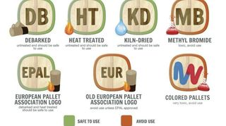 , Pallet Treatment Codes infographic to check easily if your pallet is safe or not for your next crafting project