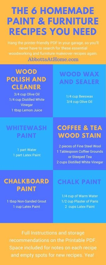 6 essential homemade wood finishing recipes