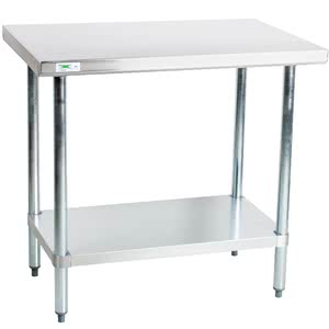 q son s kitchen got a stainless steel island i want to add back sides