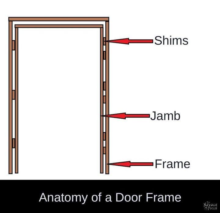 How to Fix a Sagging Door   Hometalk