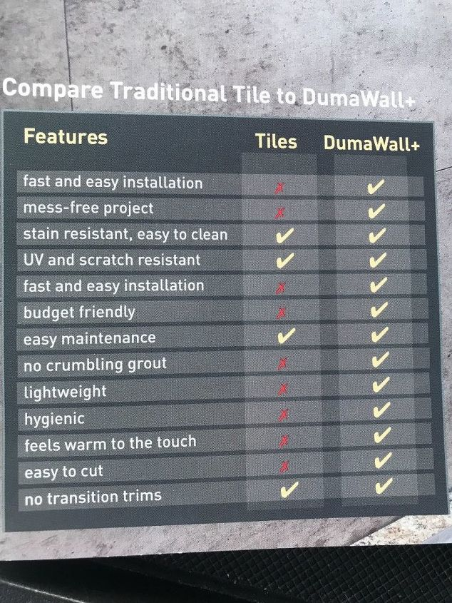q has any tried the new dumawall
