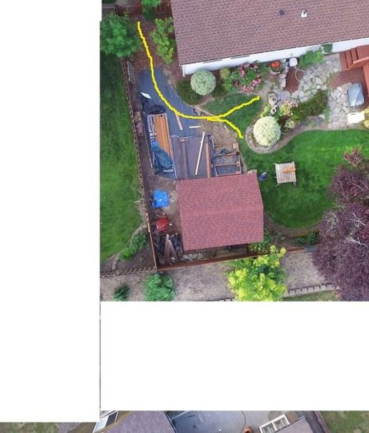 q i need ideas for a pathway