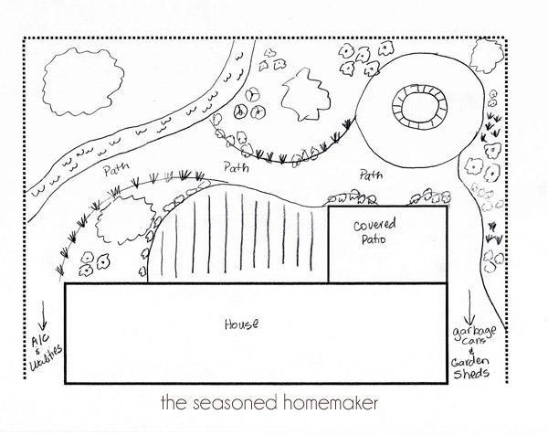 6 Tips Landscaping Tips For Small Yards (The Seasoned Homemaker)