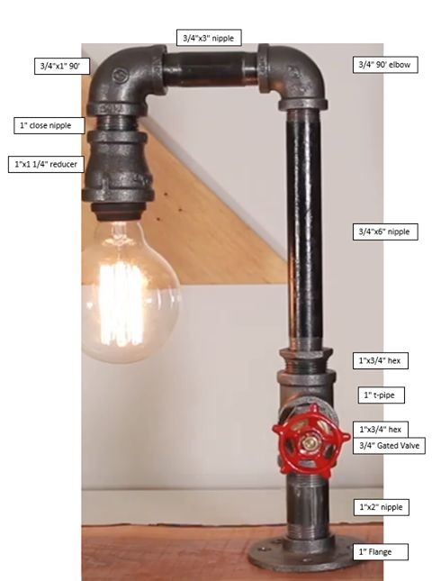 how to make a pipe lamp with a valve switch phone charger