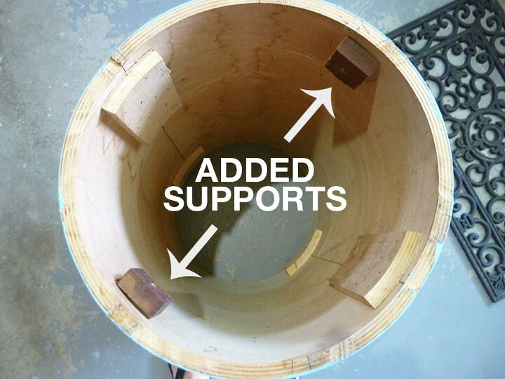 Added supports