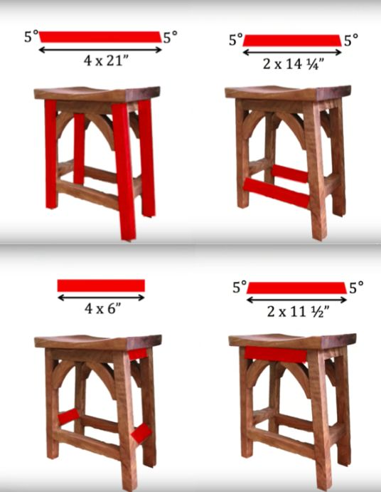 Build A Diy Saddle Seat Bar Stool