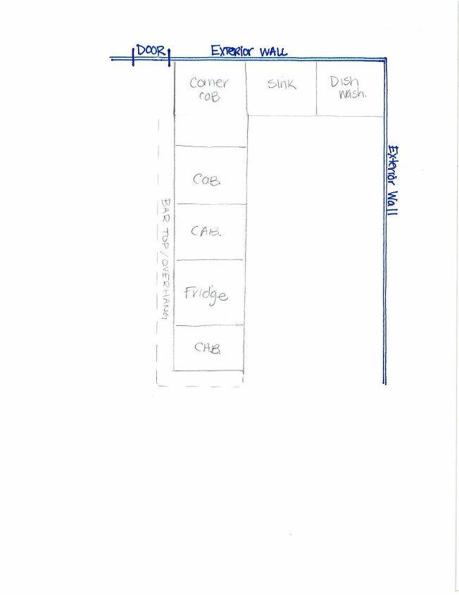 q basement bar next to door ideas requested