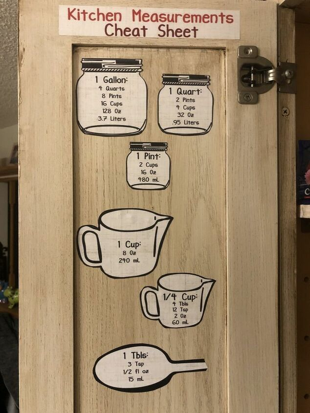 A cute idea for my interior cabinet