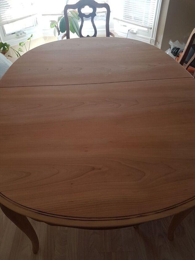 q i just stripped my diningroom set should i paint them