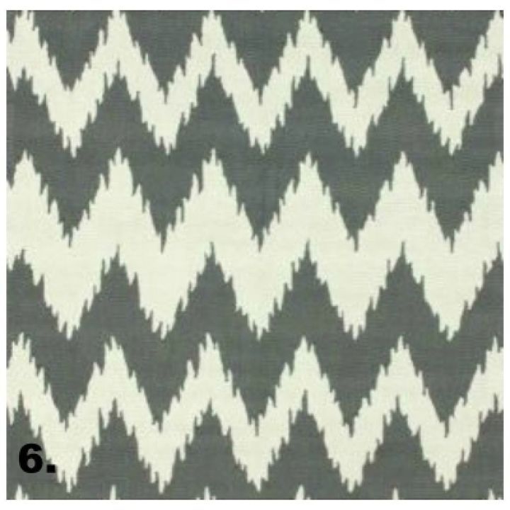 which area rug should i choose, flooring, home decor