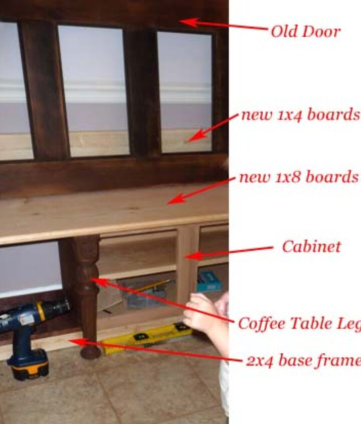 Parts of the bench.