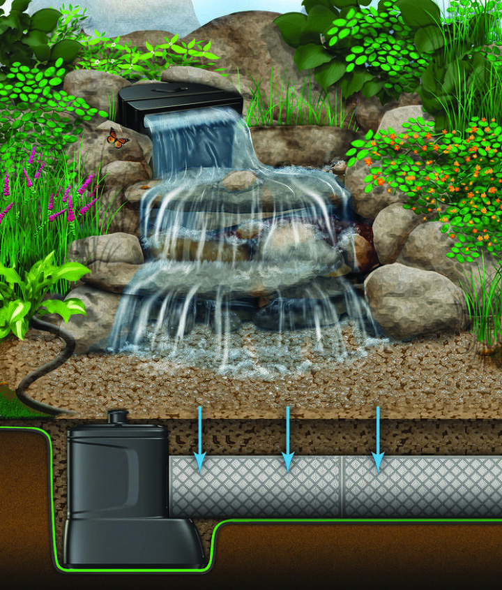 Pondless Waterfalls, Disappearing Waterfalls