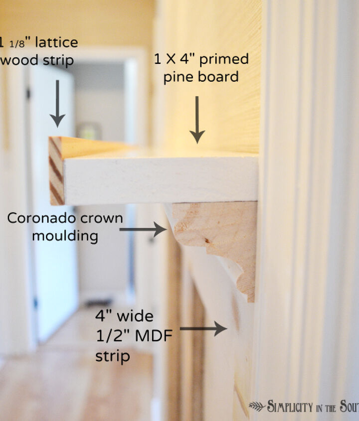 how to make gallery shelves, diy, home decor, how to, shelving ideas, woodworking projects