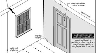 q my 6 panel masonite doors stick in the winter but not in the summer, doors, home maintenance repairs, If the floor below is framed in such a way that the wall is between the floor joists that also can cause the issues that you observe