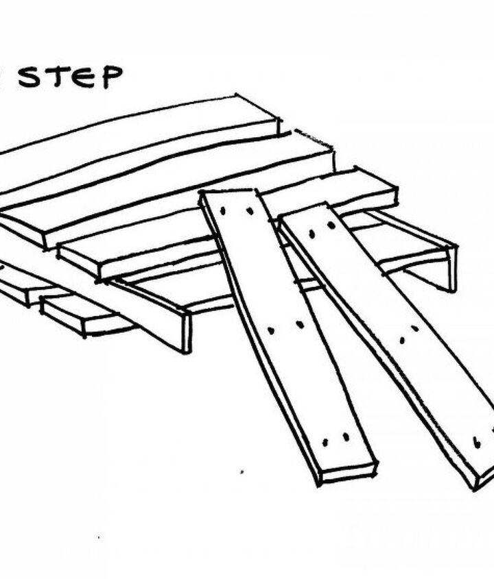 Once you get it home, being very careful you want to remove the nails. Keep in mind that pallets are very strong and you want to make sure not to hurt yourself. Wear heavy duty gloves.