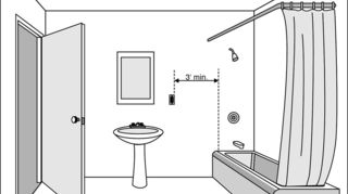 q putting in a new electrical outlet, electrical, Here is an example of distance to shower tub area