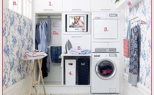 how to create a functional laundry room in less than 35 sf, home decor, laundry rooms, Electrolux appliances