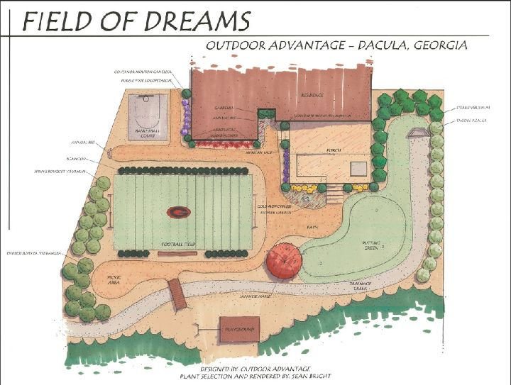 custom mini field of dreams, decks, landscape, outdoor living, Here is the master plan of my son s sports haven