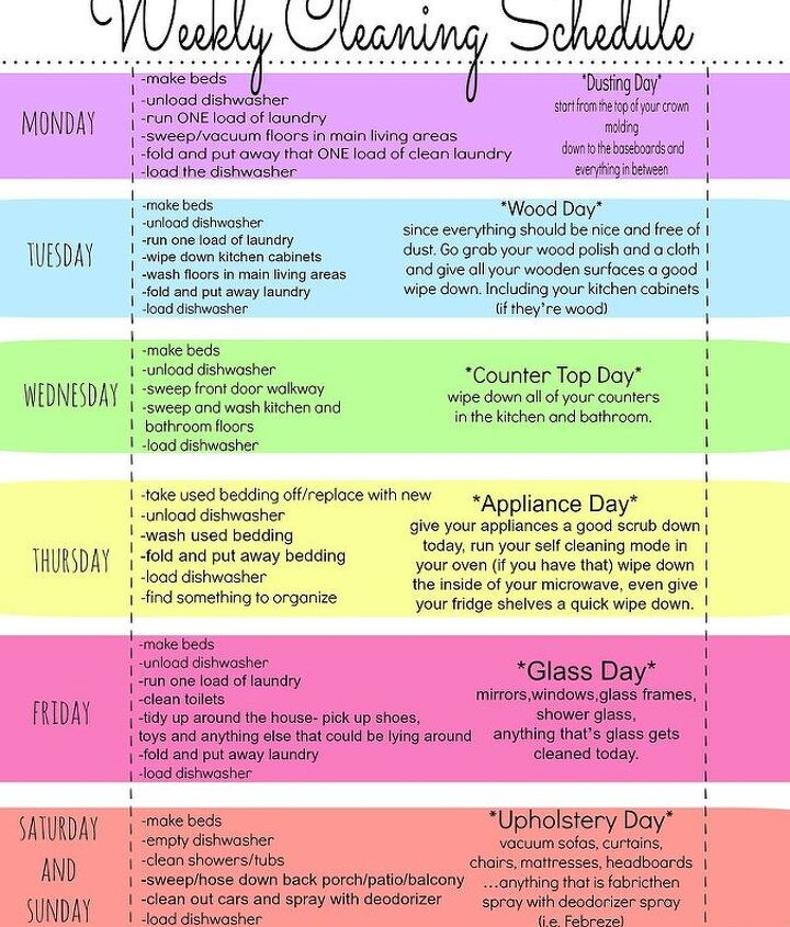 http://www.firsthomelovelife.com/2013/02/weekly-cleaning-chart-printable.html