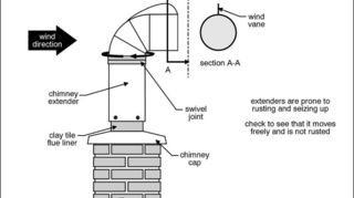 , A chimney extender can be used but this should be done only as a last resort if all else fails Only a pro should install this as well