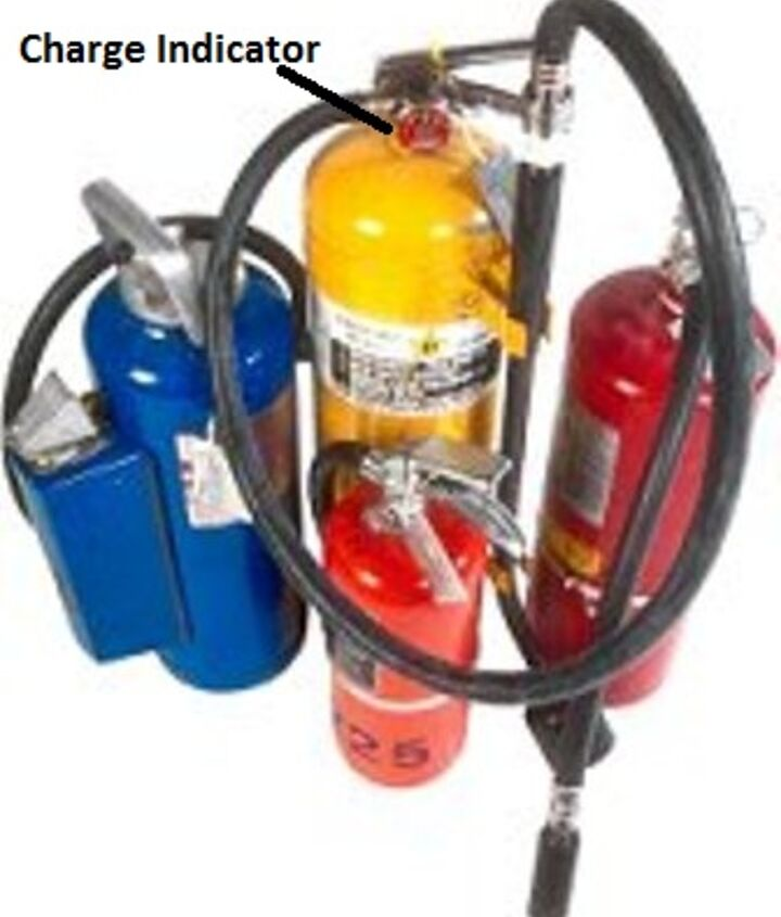 Check you're fire extinguisher charge - if it is in the caution or dead area, mark it down for replacement & if you don't have one, well put it on the list