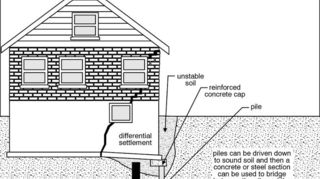 q garage falling apart, doors, garage doors, garages, home maintenance repairs, how to, windows, and again another method of support
