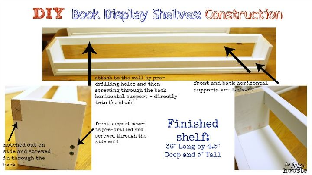 DIY Book Display Shelves {PotteryBarnKids Collectors Shelves ...