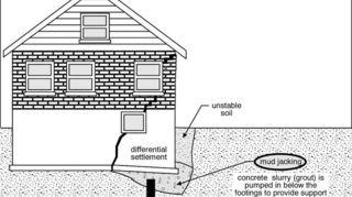 q garage falling apart, doors, garage doors, garages, home maintenance repairs, how to, windows, a method of support