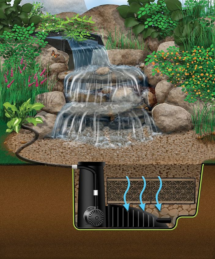 pondless waterfalls, outdoor living, ponds water features