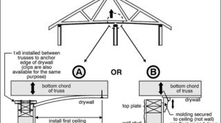 q what causes the nails to pop out of the ceiling, home maintenance repairs