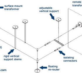 Track Lighting Wiring Diagram WIRING INFO