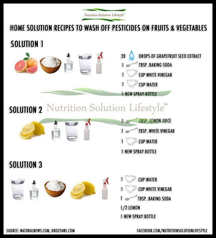 home solution recipe to wash off pesticides on fruits vegetables, gardening