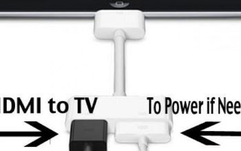 how to stream from ipad to hd tv, electrical