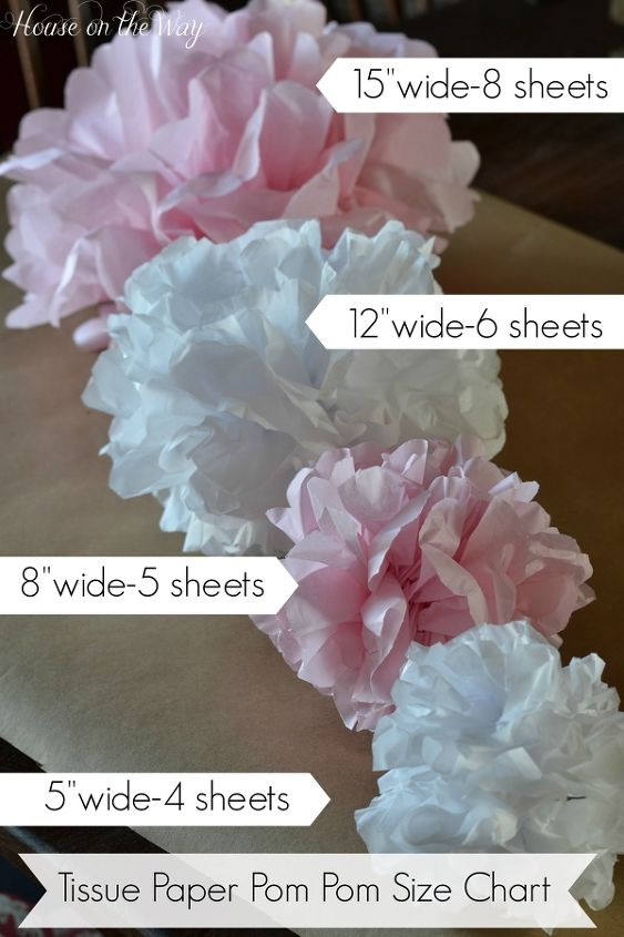 Size chart for four different size Pom-Poms.