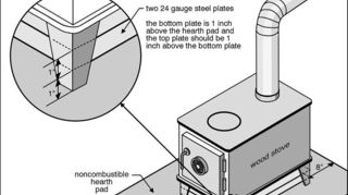 q how to build a solid granite stone hearth for underneath a wood stove, concrete masonry