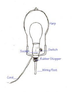 The basic lamp part diagram.