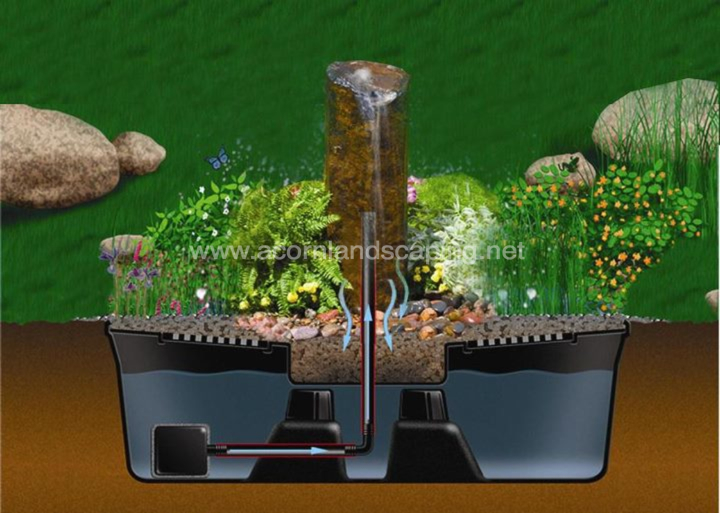 Using an Aquabasin by Aquascapes is the best way to install a water feature. It will provide plenty of water storage, 75 gallons! This means you won't be having to add water constantly. They are heavy duty and can hold a ton of weight.